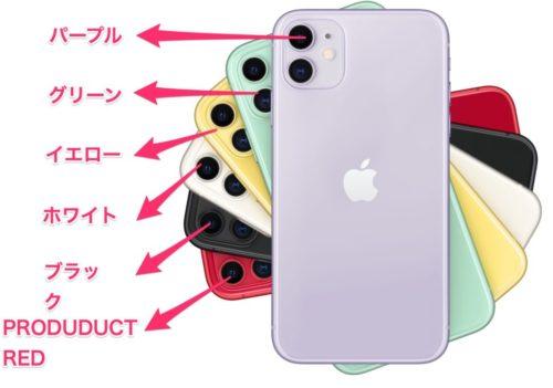 iPhone 11のカラー展開