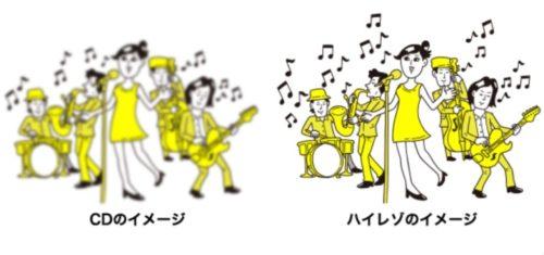 音響面の性能向上